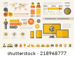 Collection of technology vector infographic elements. Electronic gadgets vector illustration with various of infographic elements as charts, diagrams and infographic metaphors for data visualization.  - stock vector