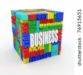 What is a business. The concept of the words on white isolated background. 3d - stock photo