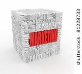 What is a Marketing. The concept of the words on white isolated background. 3d - stock photo