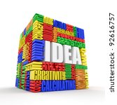 Idea. The concept of the words on white background. 3d - stock photo