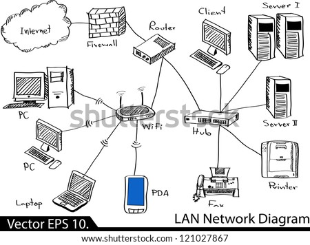 Simple Computer Network Diagram T1 Town Data Services Voice