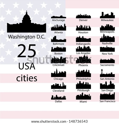 city silhouettes of the most