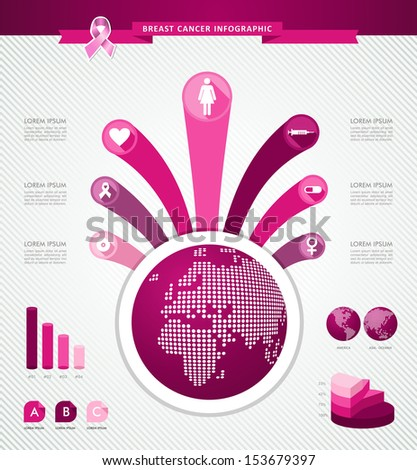 breast cancer awareness global