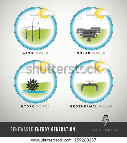 modern renewable energy