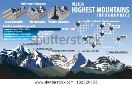 vector highest mountains