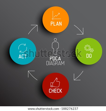 download Fundamentals of Automatic Process