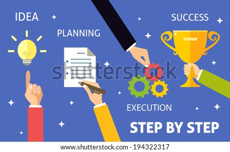 successful business steps idea