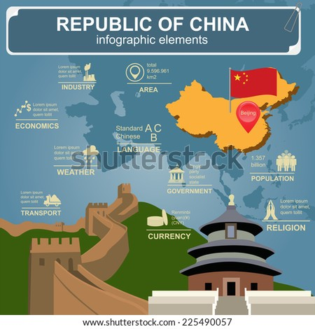 republic of china  infographics