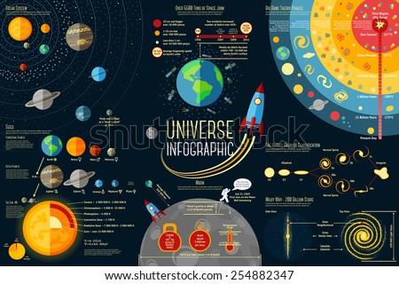 set of universe infographics