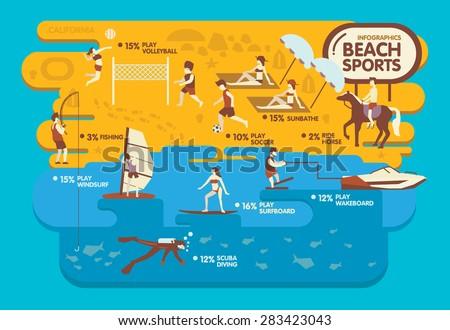 beach sports info graphic