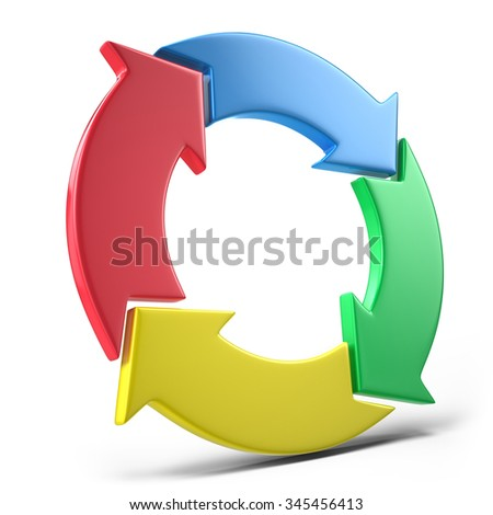 3d Colorful cycle diagram on white background - stock photo