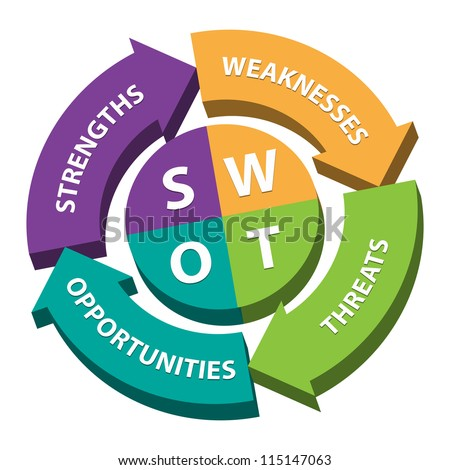 3D Colorful SWOT illustration with Arrow Background For Business Concept - isolated on white background - stock photo