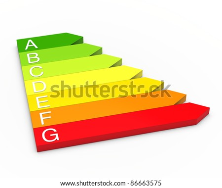3d efficiency energy performance red to green - stock photo