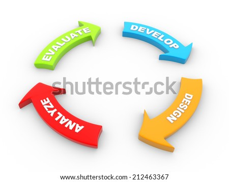 3d management cycle graph.  - stock photo