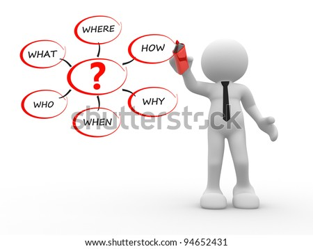 3d people - human character, person with a marker and a question mark. Conceptual image  with various questions ( where, who, why, when, how, what ). 3d render - stock photo
