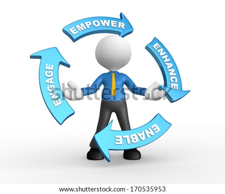 3d people - man, person with circular flow chart representing employee empowerment.  - stock photo