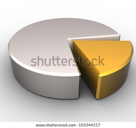 3D pie chart with a golden share on a white background isolated - stock photo