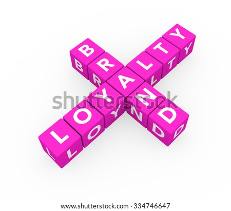 3d render concept Brand Loyalty with sixteen crossword pink cubes on a white background.  - stock photo