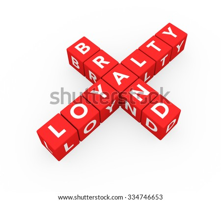 3d render concept Brand Loyalty with sixteen crossword red cubes on a white background.  - stock photo