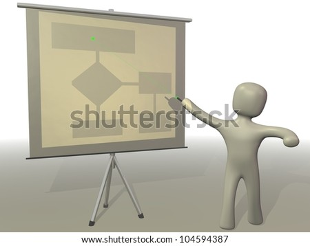 3d render of a figure standing beside a screen pointing to a flowchart on it using a green laser pointer and giving a presentation - stock photo