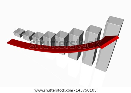 3d render of an increasing bar graph with a red arrow showing positive growth and improved performance on a white background - stock photo