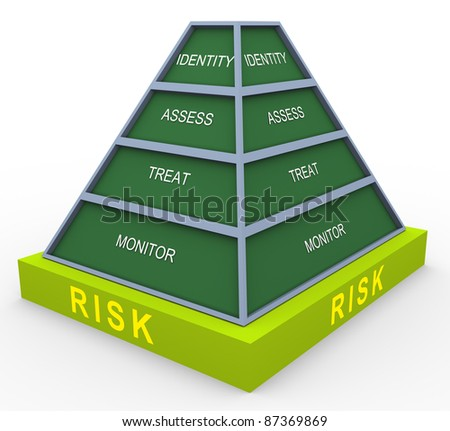 3d render of risk pyramid - stock photo