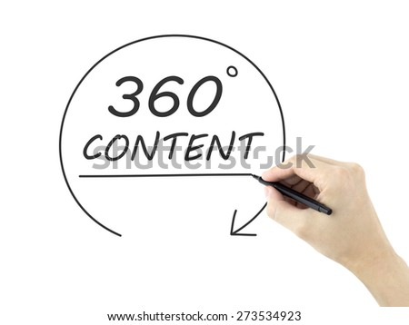 360 degrees content drawn by man's hand isolated on white background - stock photo