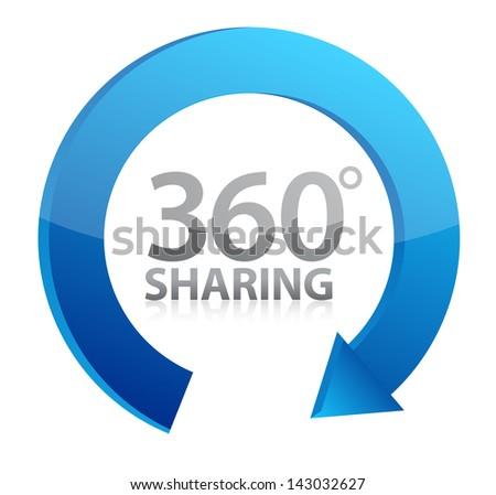 360 degrees Sharing concept illustration design over white - stock photo
