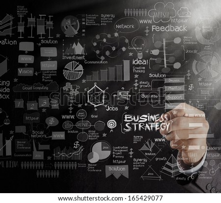 hand drawing business strategy on touch screen computer as concept - stock photo