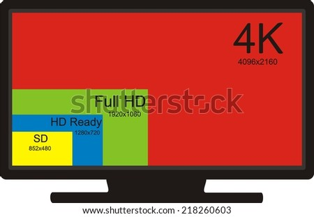 4K television display with comparison of resolutions. - stock photo