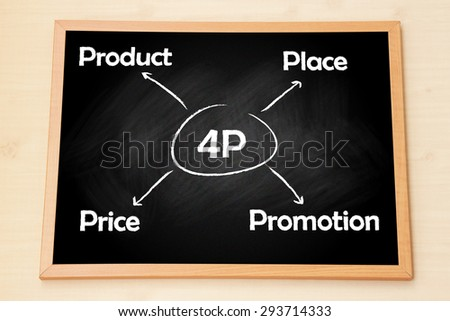 4P or marketing mix on black chalkboard with wooden frame on wood background. - stock photo