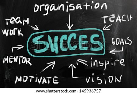 """success"" handwritten with white chalk on a blackboard - stock photo"