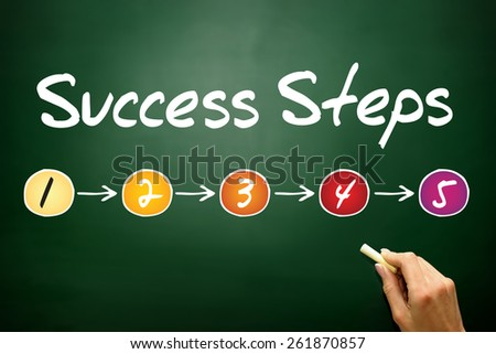 5 Success Steps , business concept on blackboard - stock photo