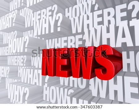 "A bold, red ""NEWS"" dramatically pushes forward out of a light gray background filled with ""WHO?"", ""WHAT?"", ""WHERE?"", ""WHEN?"", ""HOW?"", and ""WHY?"".