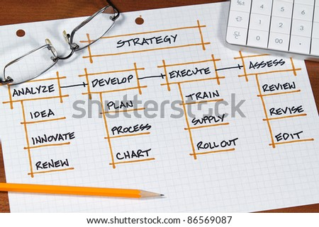 A business plan and project on the desk top - stock photo