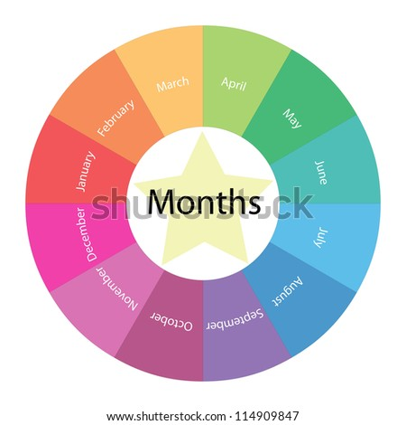 A circular Calendar Months concept with great terms around the center including  January, March and all others with a yellow star in the middle - stock photo