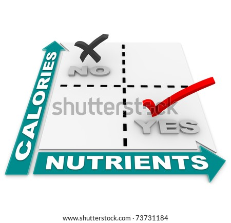 A comparison matrix showing that the ideal foods are those high in nutrients vs those high in calories, serving as a guide in weight loss and overall healthy living - stock photo