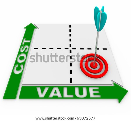 A cost-value matrix with arrow and target - stock photo