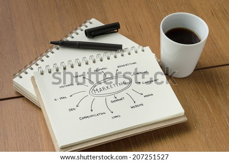 A Cup of Coffee and Marketing Concept Idea Sketch with Pen - stock photo