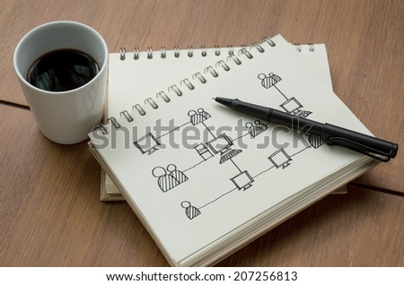A Cup of Coffee and People Connection Concept Idea Sketch with Pen - stock photo