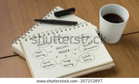 A Cup of Coffee and Social Media Idea Concept Sketch with Pen - stock photo