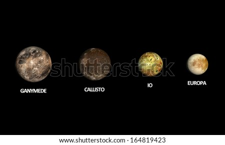A rendered size comparison of the Jupiter Moons Ganymede, Callisto, Io and Europa on a clean black background with english captions. - stock photo