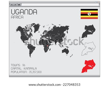 A Set of Infographic Elements in a Web Browser for the Country of Uganda - stock photo