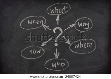 a simple mind map with questions (what, when, where, why, how, who)  to solve a problem sketched with white chalk on blackboard - stock photo