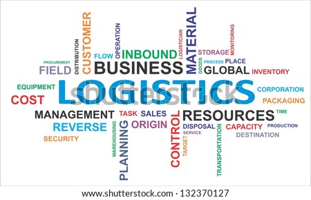 A word cloud of logistics related items - stock photo