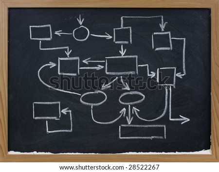 abstract management scheme sketched with white chalk  on blackboard, eraser smudge texture - stock photo