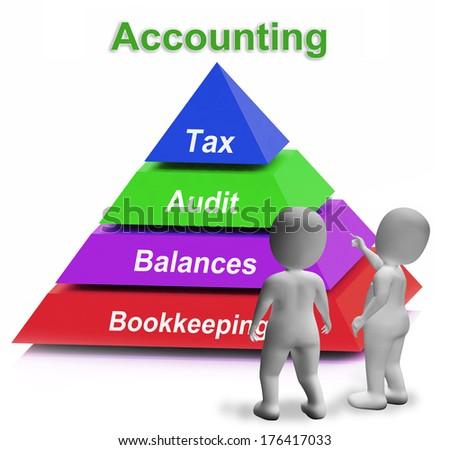 Accounting Pyramid  - stock photo