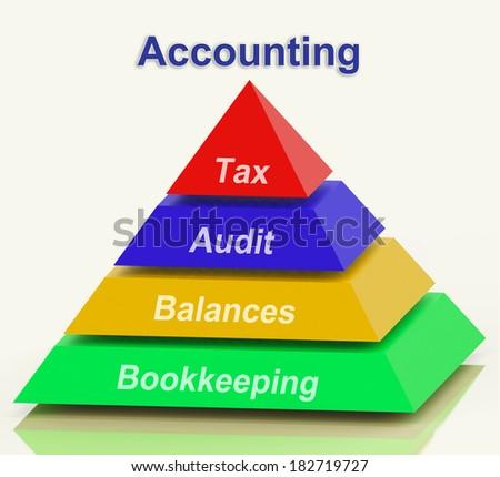 Accounting Pyramid Showing Bookkeeping Balances And Calculating - stock photo