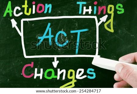 act concept - stock photo