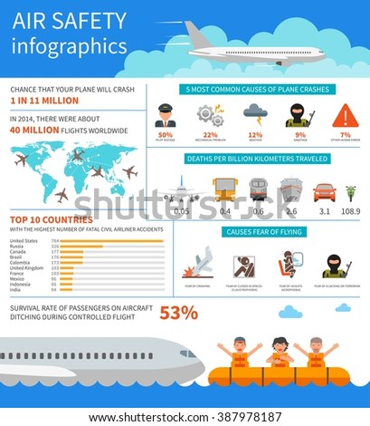 Air safety infographic illustration. Template with map, icons, charts and elements for web design. Airplane crash, aviophobia, terror attack, pilot mistake, weather. Landing on water. - stock photo
